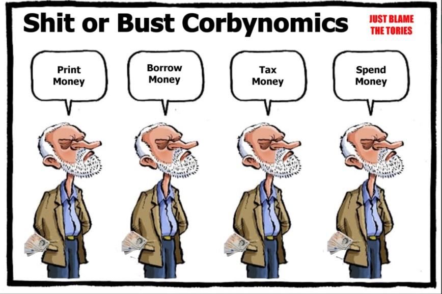 corbyn meme economics